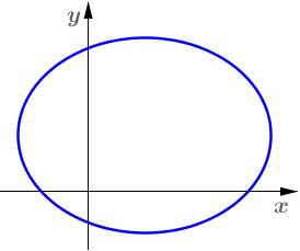 L'ellipse (conique) | Alloprof