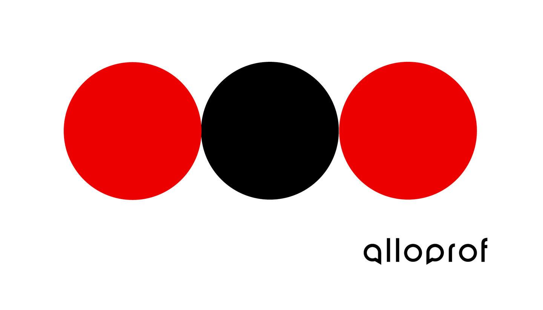 Le modèle atomique de Dalton | Alloprof